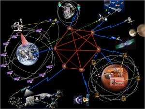 NASA to develop Deep Space Internet